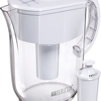Brita Everyday Pitcher Review