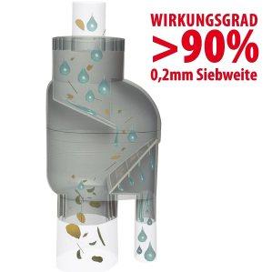 Fallrohrfilter T33 zink-grau Regensammler von Amur