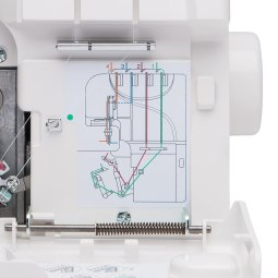 Janome 7933 serger review & Key Features