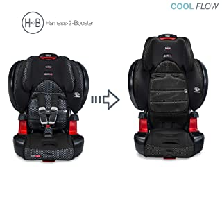 My best car seat protector Britax Pioneer Vs Frontier Vs Britax Pinnacle