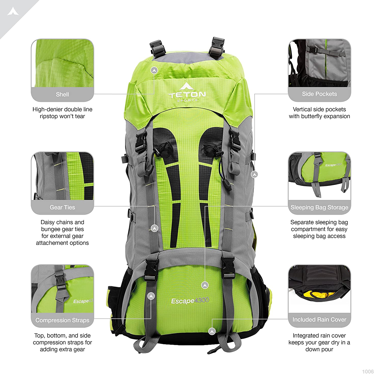 TETON Sports Escape 4300 Ultralight Internal Frame Backpack