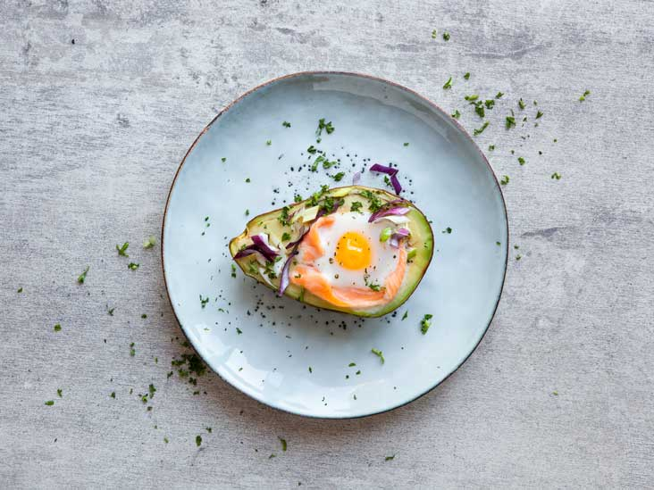 How many eggs can i eat on a keto diet