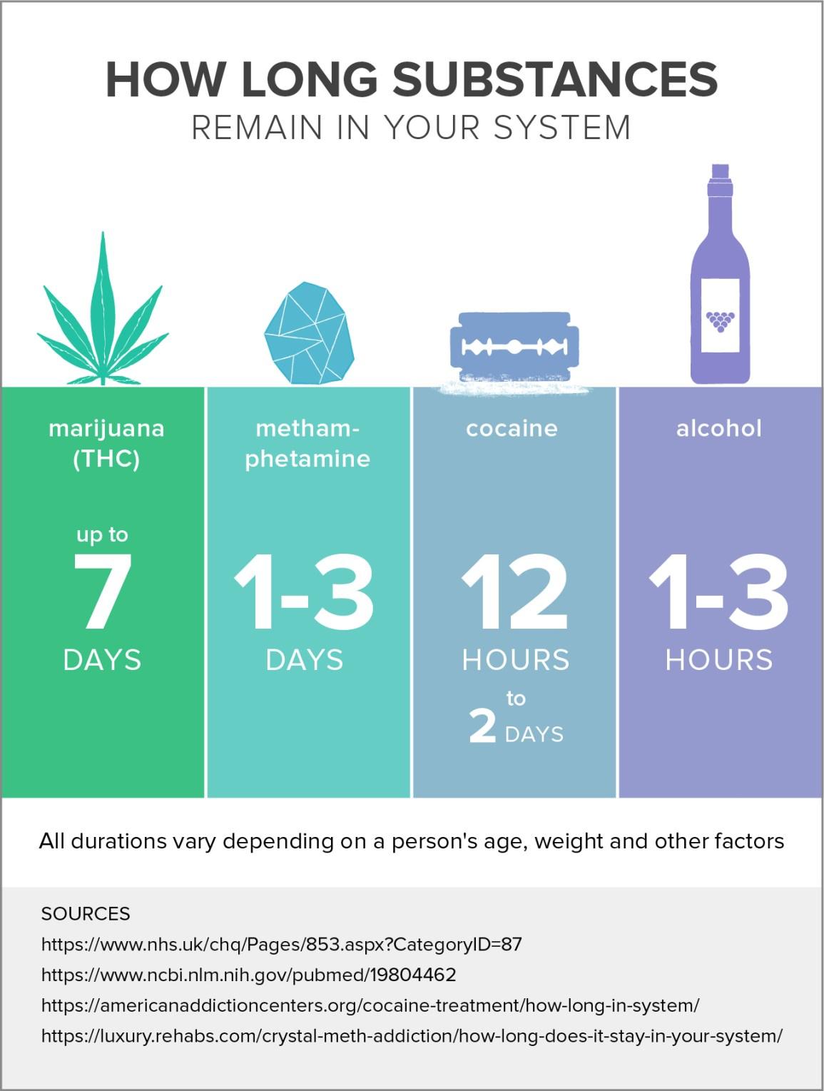 Marijuana Roadside Test Difficulties