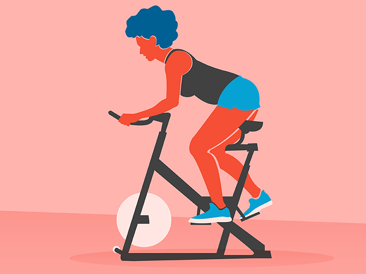 The Benefits of a Spin Class, Muscles Worked, Choosing a