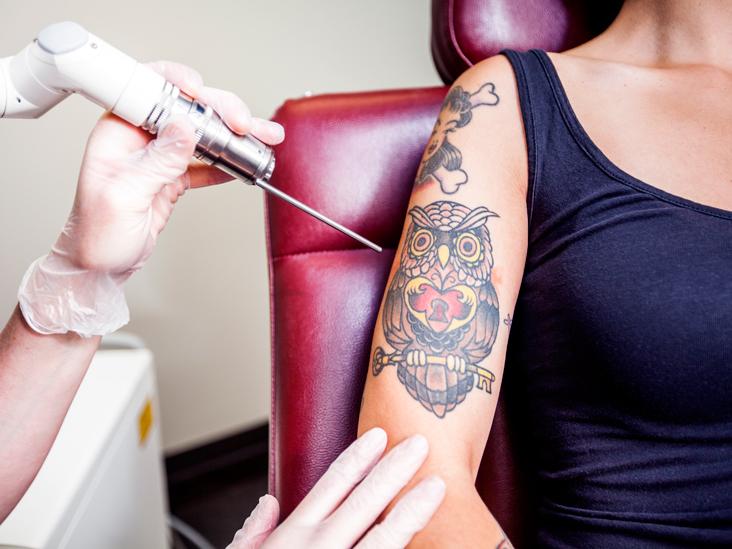 Tattoo Risks | Body Piercing Health Risks | Healthline