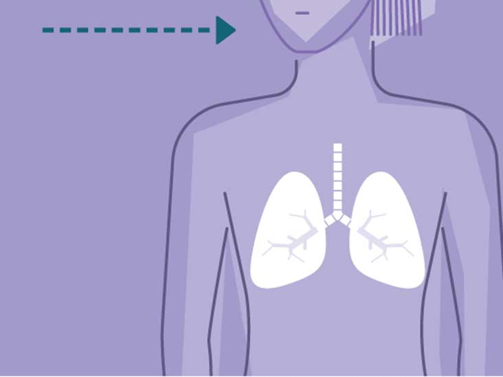 Connection Between Sleep Disorders and Idiopathic Pulmonary Fibrosis