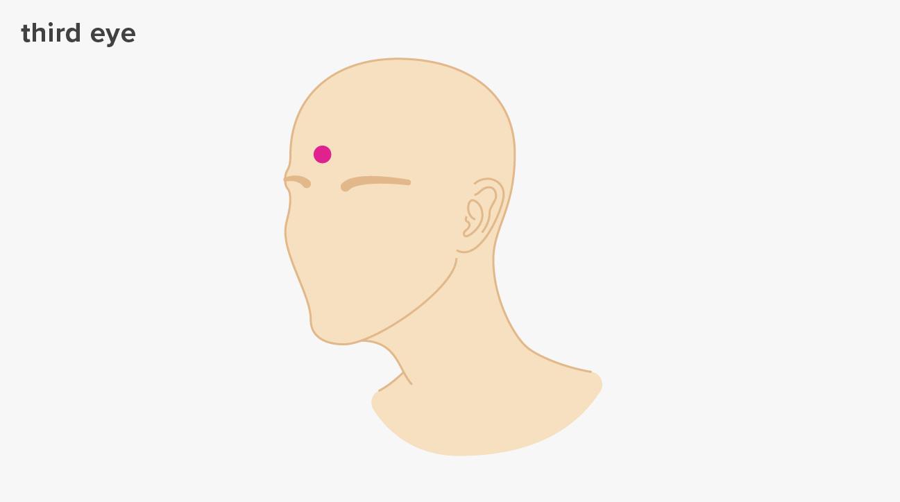 hight resolution of headache relief diagram