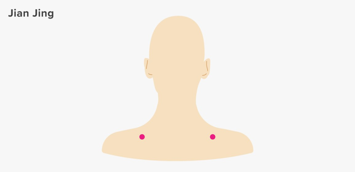 5 Pressure Points For Neck Treat Neck Pain Holistically