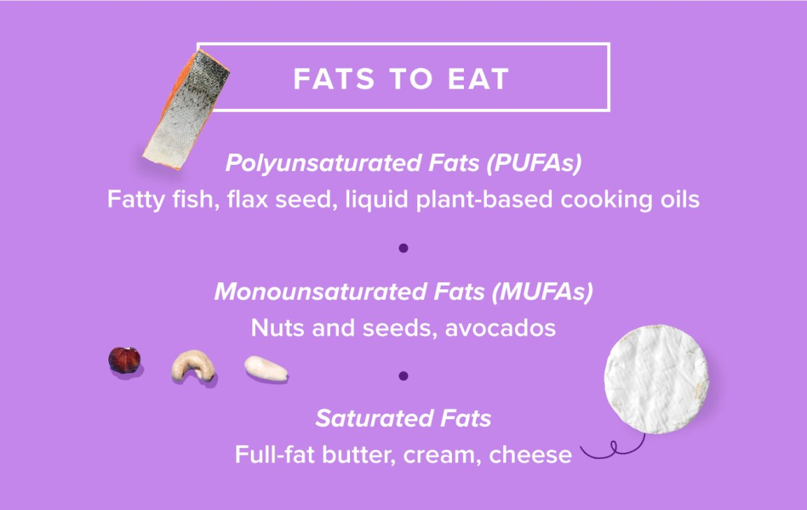 Choosing Healthy Fats: A Guide to Types, 11 Food Tips, and More