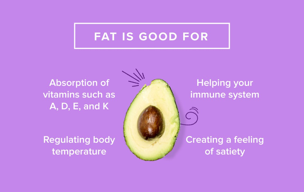 Choosing Healthy Fats A Guide To Types 11 Food Tips And More