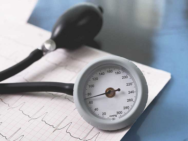 Blood Pressure Medications: A List