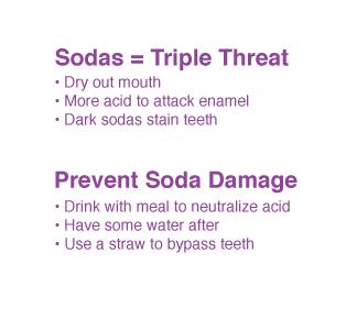 soda facts