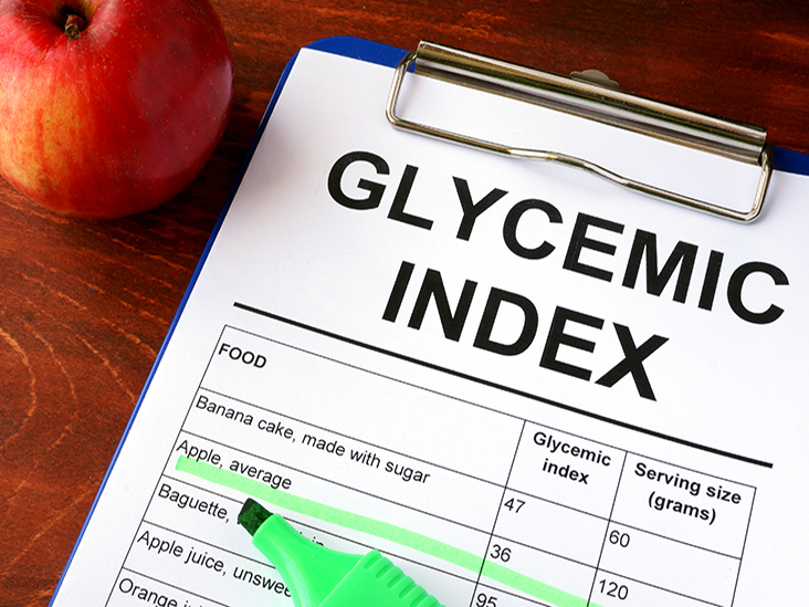 Diabetes Nutrition Guide Fruits Vegetables