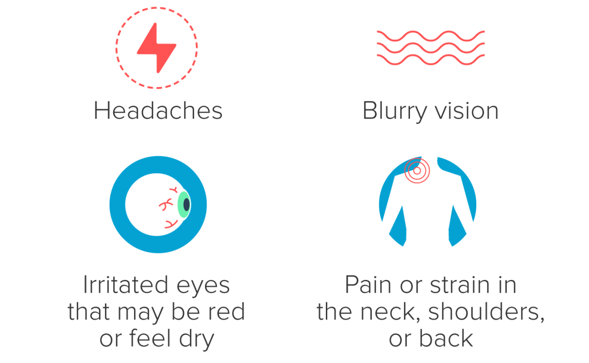 eyes train infographic