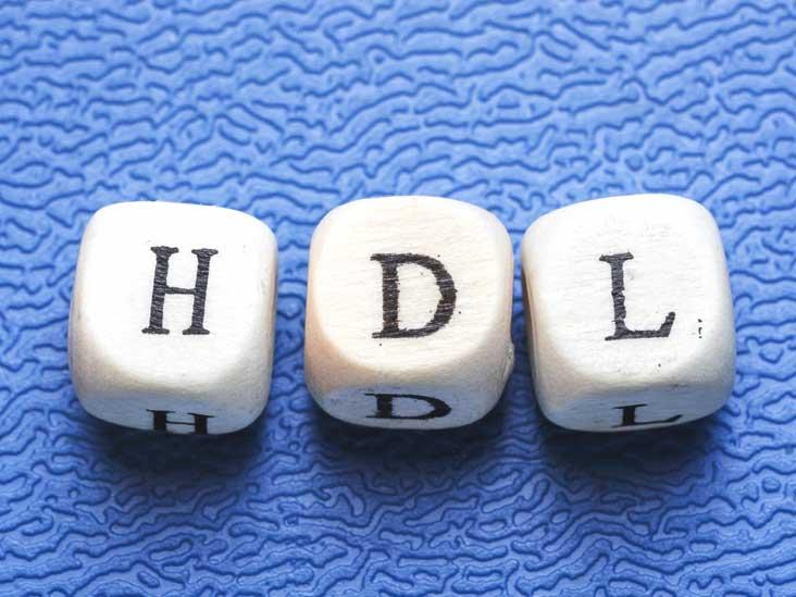 HDL (High-Density Lipoprotein) Cholesterol Test