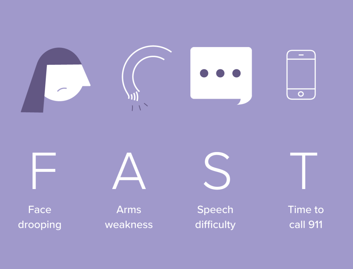Stroke Symptoms: Using the FAST Method and More