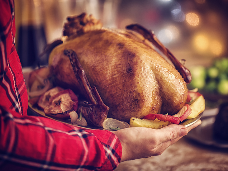 Image result for Turkey doesn't help reduce cholesterol levels.
