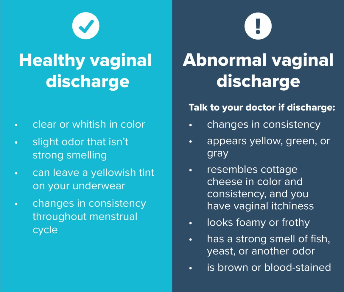 What Is Vaginal Discharge?
