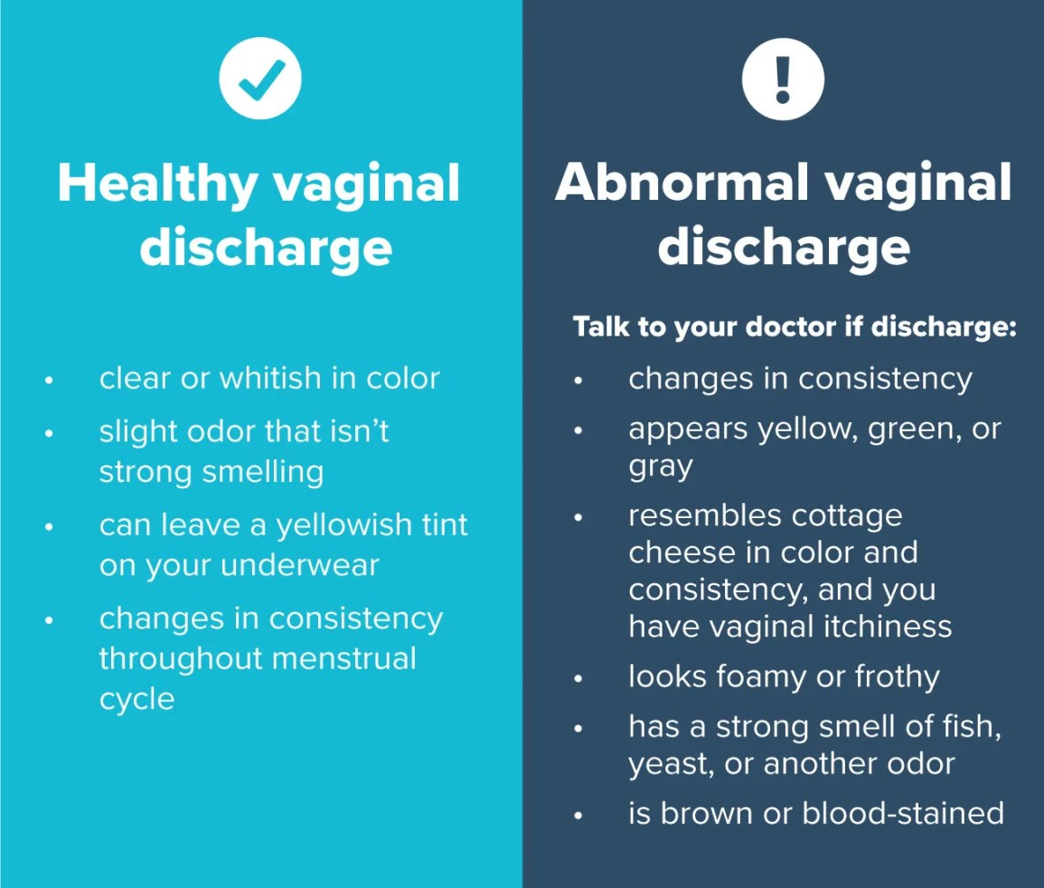 What Is Vaginal Discharge-3245