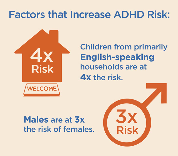 More Adhd Cases Being Diagnosed At >> Adhd By The Numbers Facts Statistics And You