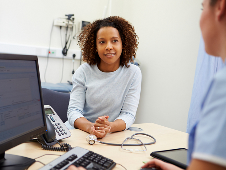Hysterectomy: Purpose, Procedure, and Risks
