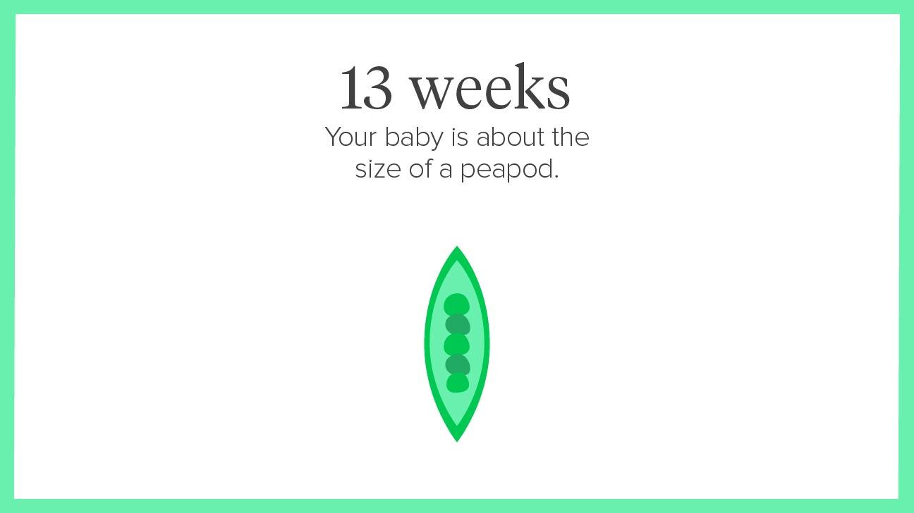 Stomach ache pregnant 13 weeks