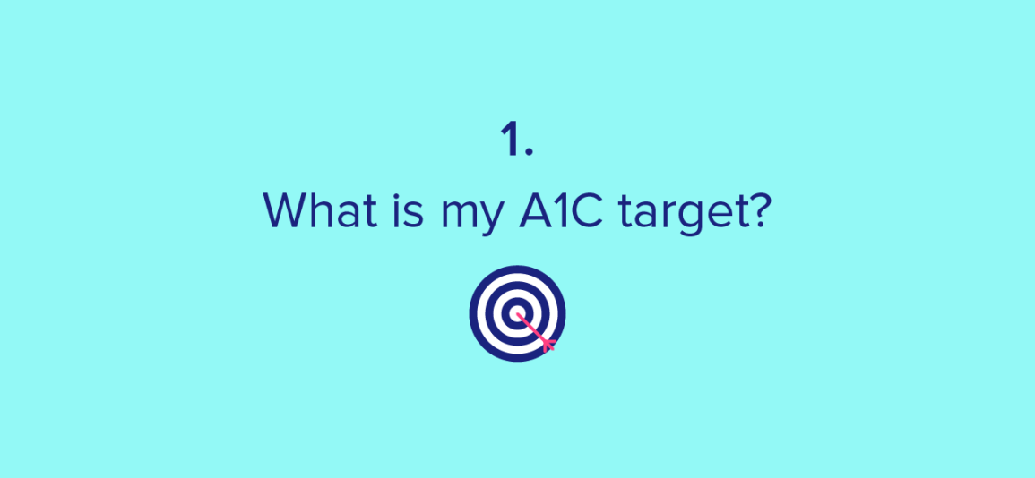1. What is my A1C target?