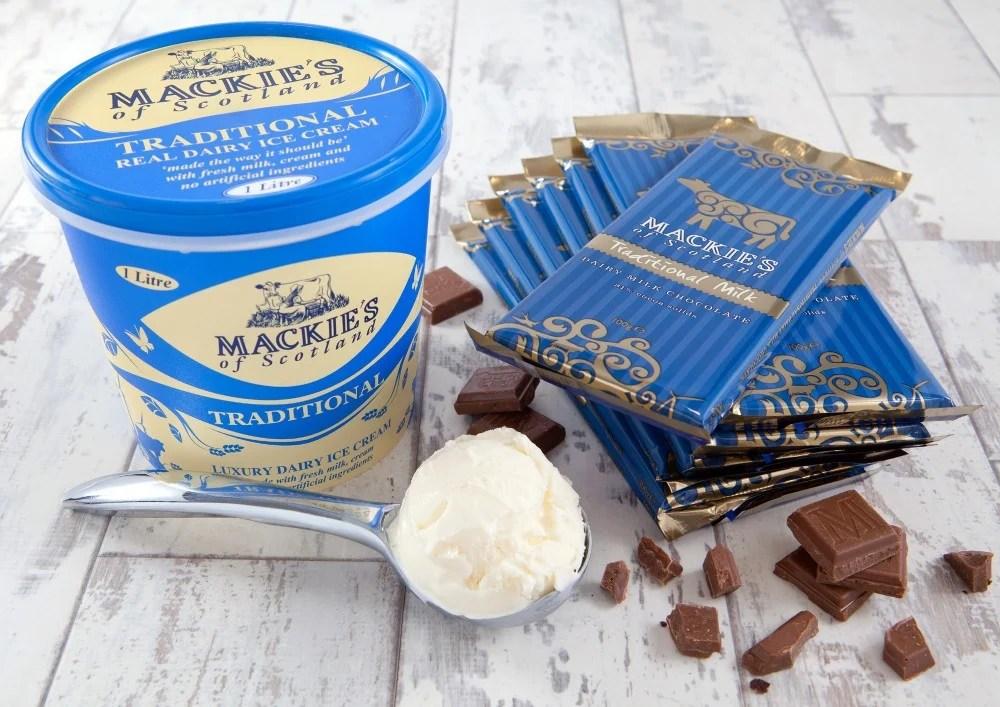 【Costco好市多冰淇淋推薦】網友滿意度Top 5 冰淇淋精選~ | GirlStyle 臺灣女生日常