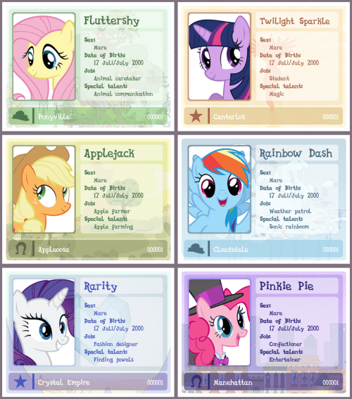small resolution of mlp id card template updated