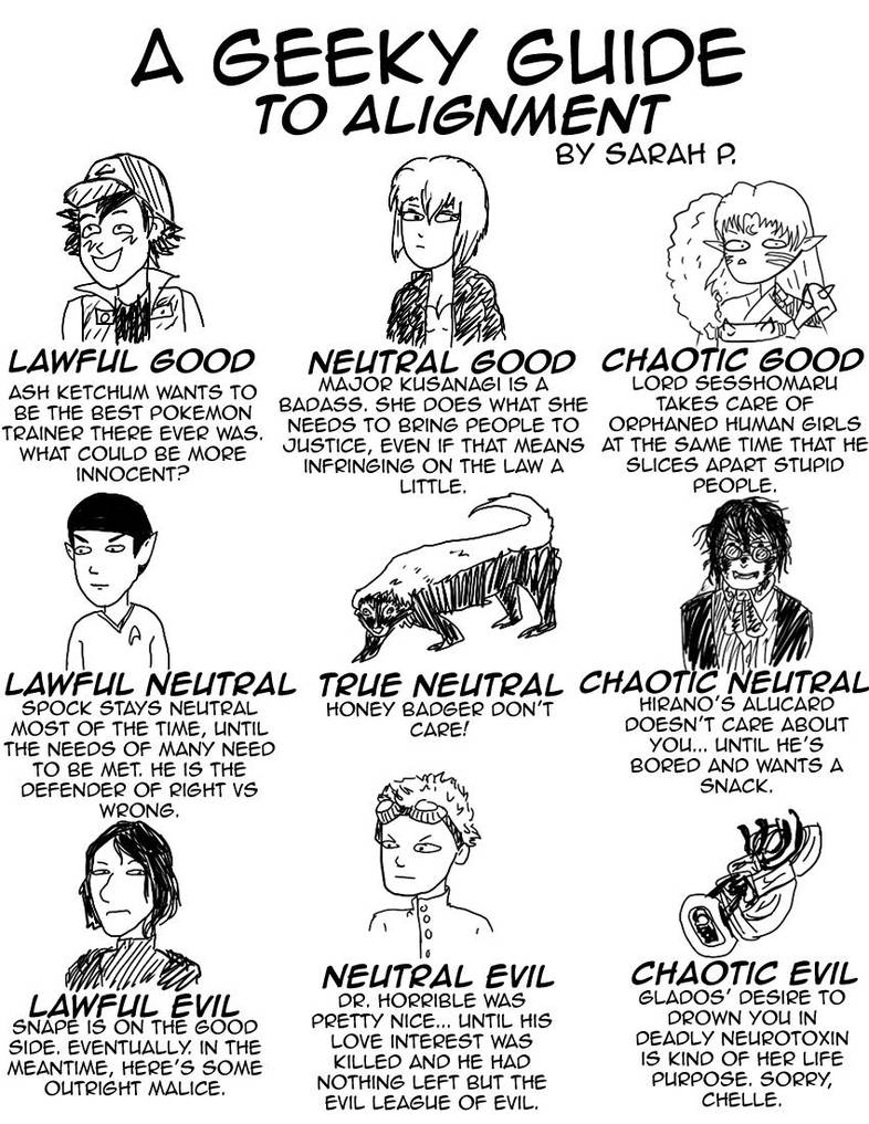 Alignment Guide by The-Quoi on DeviantArt