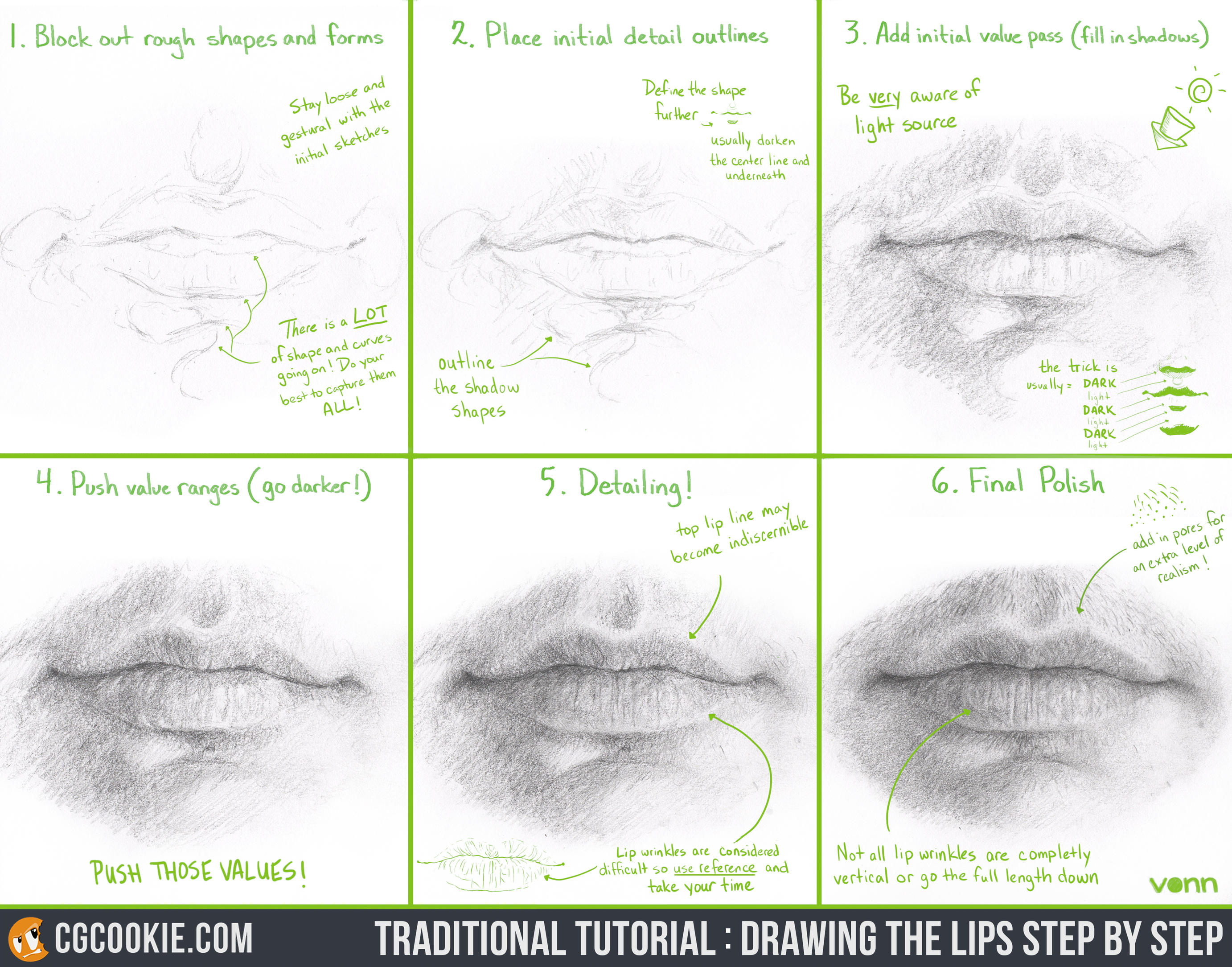 Tutorial Drawing The Lips Step By Step By Cgcookie On