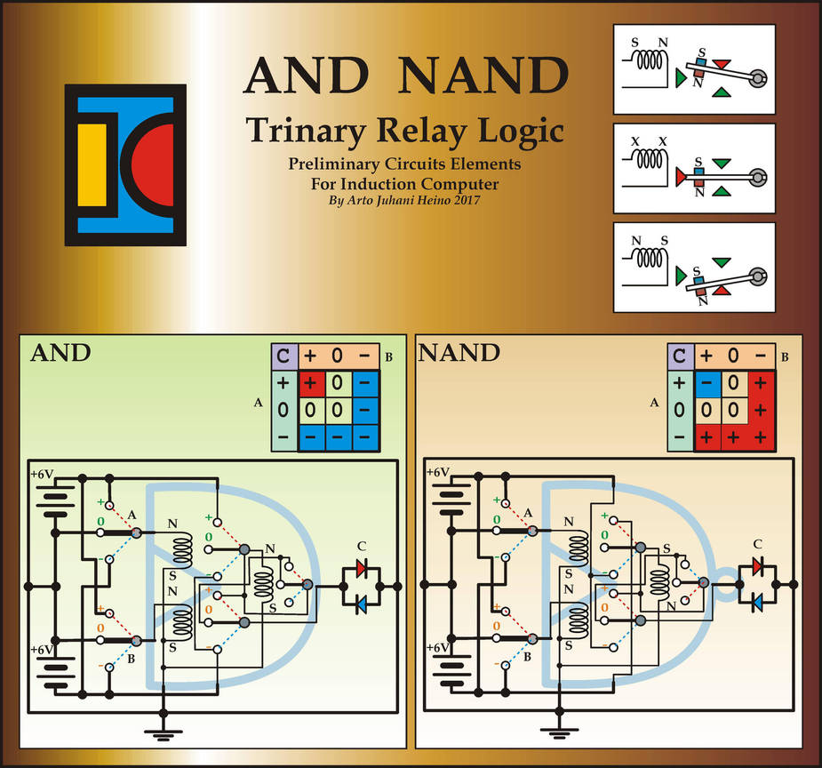 hight resolution of trinary and nand gates by valnor