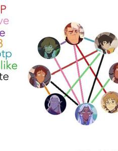 Voltron shipping chart by plutoa also on deviantart rh