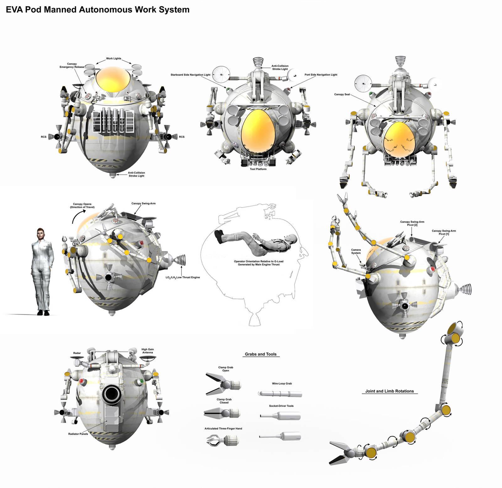EVA Pod Diagram by William-Black on DeviantArt