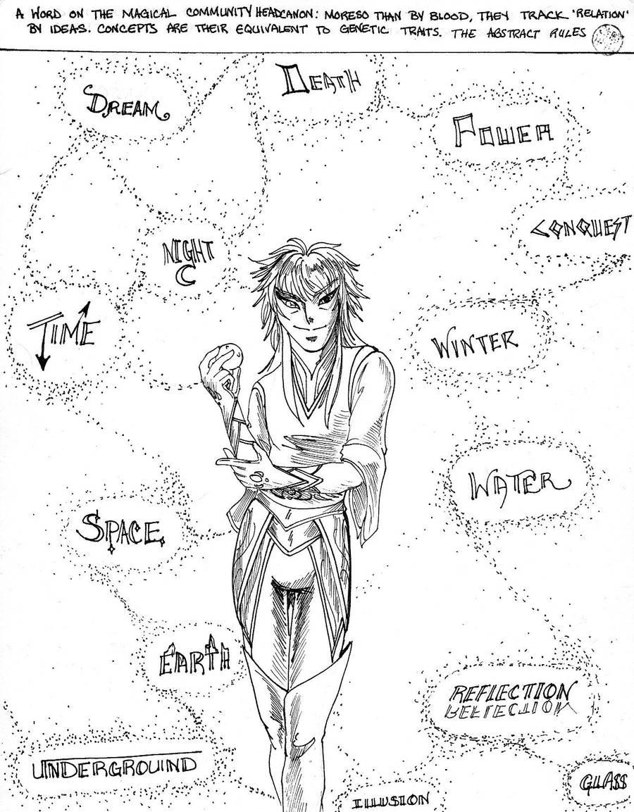 labyrinth favourites by SeekerSaberstreak on DeviantArt
