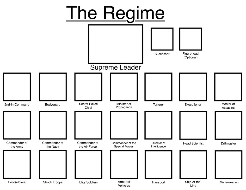 The Regime Template by kingeditor on DeviantArt
