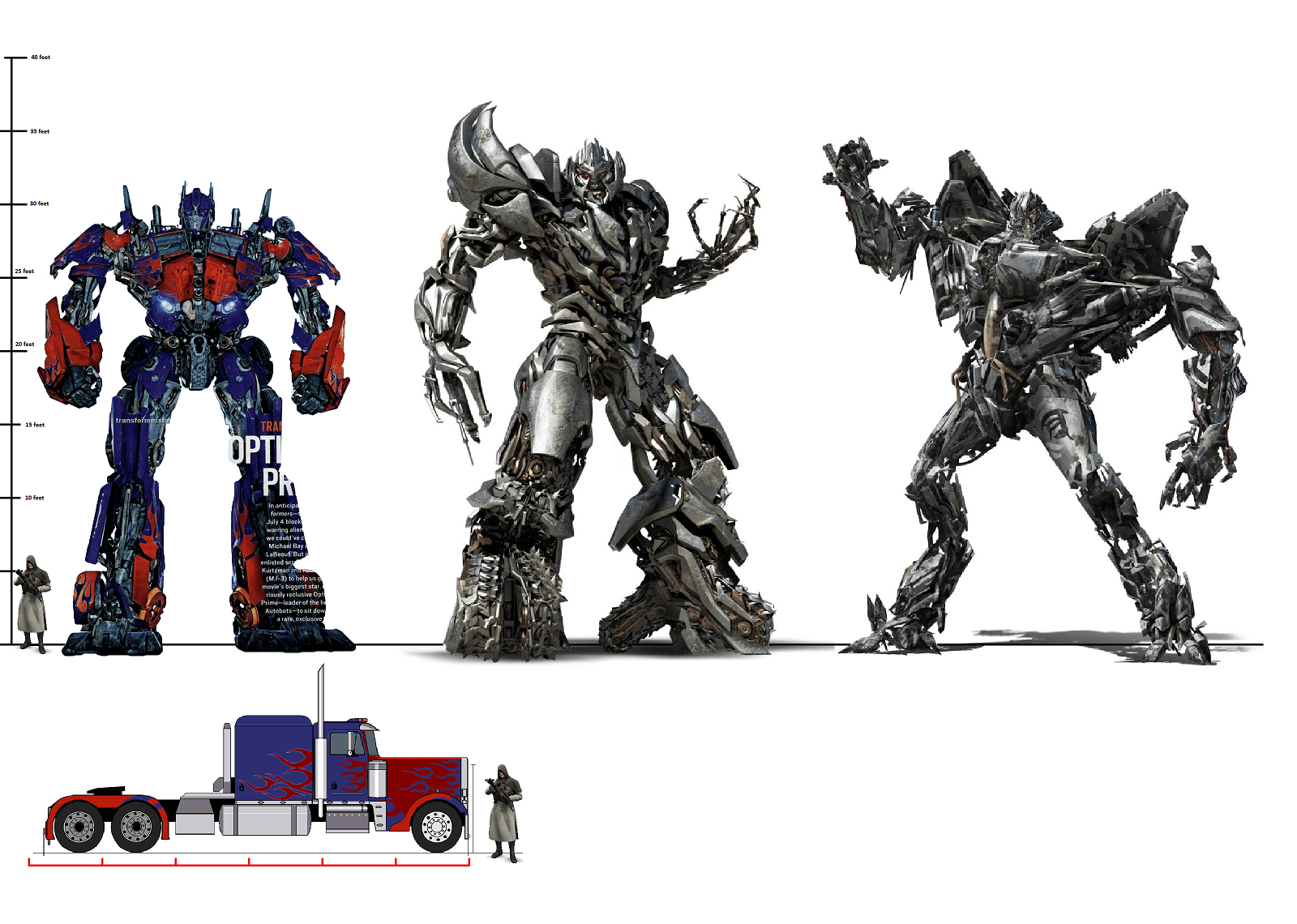 Optimus Correct Height By Destiny110 On Deviantart