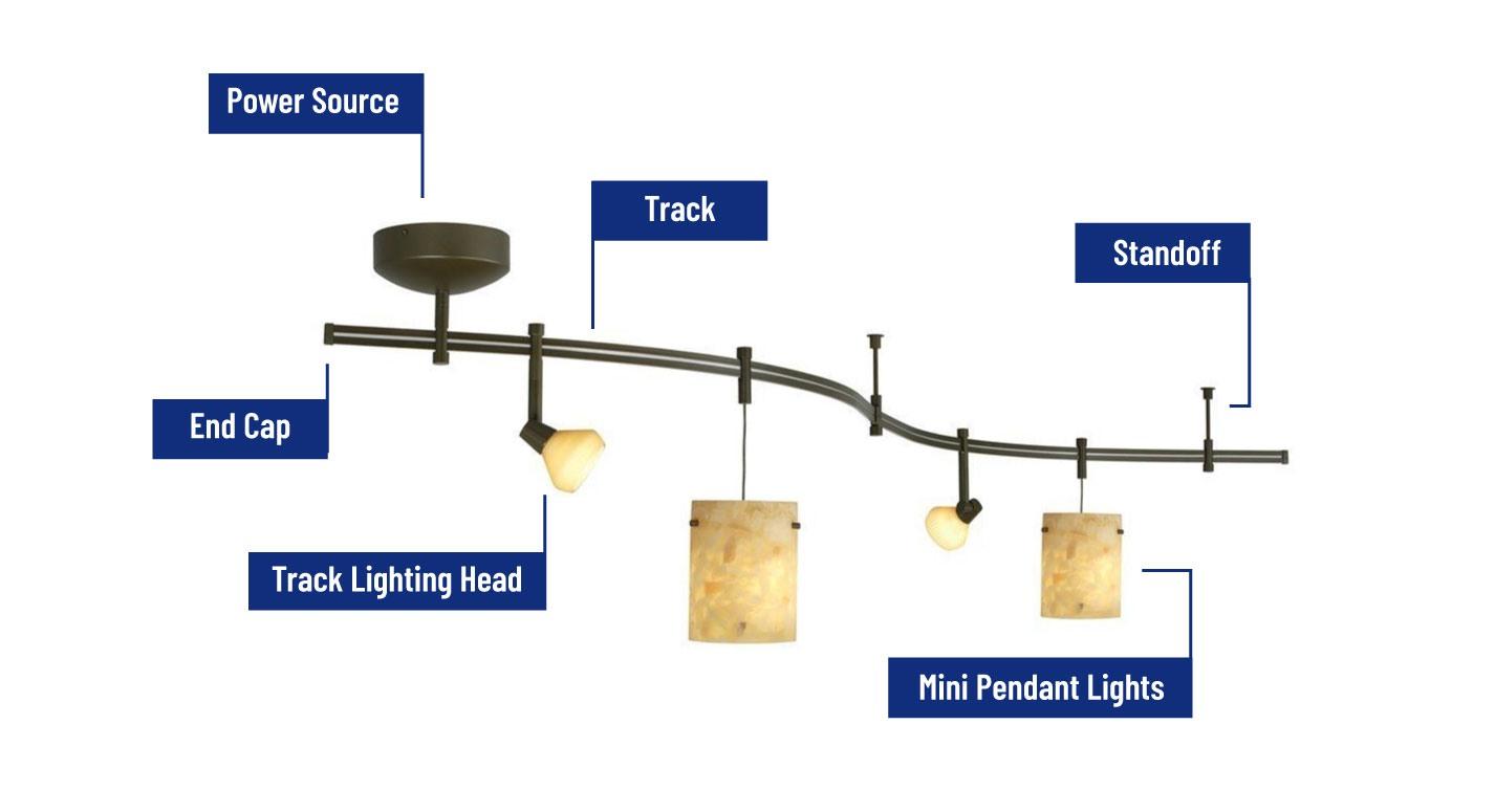 https www 1stoplighting com how to buy track lighting fixtures htm