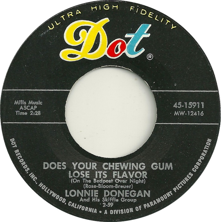 Image result for does your chewing gum loses its flavor