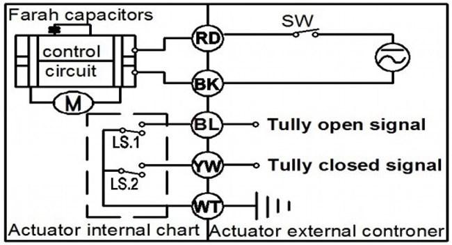 dn8 mini electric ball valve 3-way|ac110-230v electric