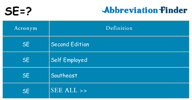 What Does Se Mean Se Definitions Abbreviation Finder