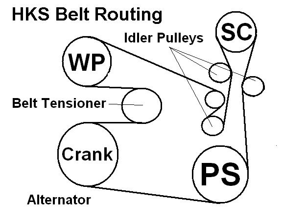 E90 M3 Belt. Diagram. Auto Wiring Diagram