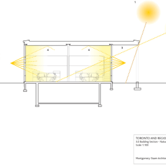 Lighting Architecture Diagram Mollusca Labeled Gallery Of Restoration Services Centre Montgomery Sisam Architects Natural Strategies