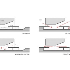 Architecture Section Diagram Dld Mini Projects Circuit Gallery Of Avelgem Cultural Center Dierendonckblancke