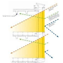 Lighting Architecture Diagram Seven Wire Trailer Plug Gallery Of Nzi Centre Jasmax 20