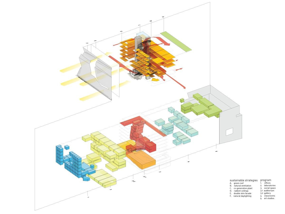 architectural program diagram and 2 4 pin xlr connector wiring gallery of the cooper union for advancement science