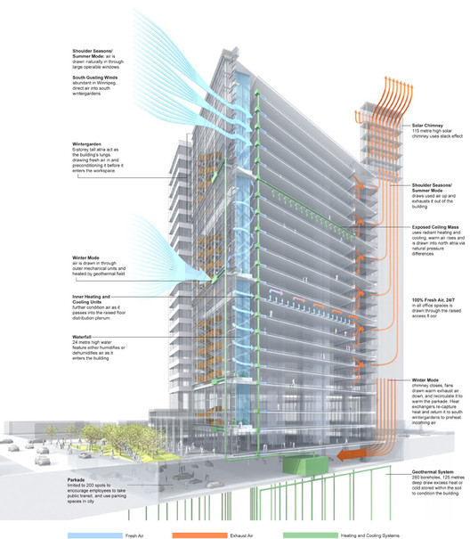 Manitoba Hydro  KPMB Architects | ArchDaily