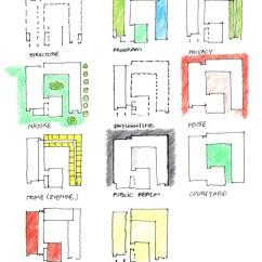 Master Plan Architecture Bubble Diagram 1995 Acura Integra Speaker Wiring Gallery Of Christian Life Center Bnim 11