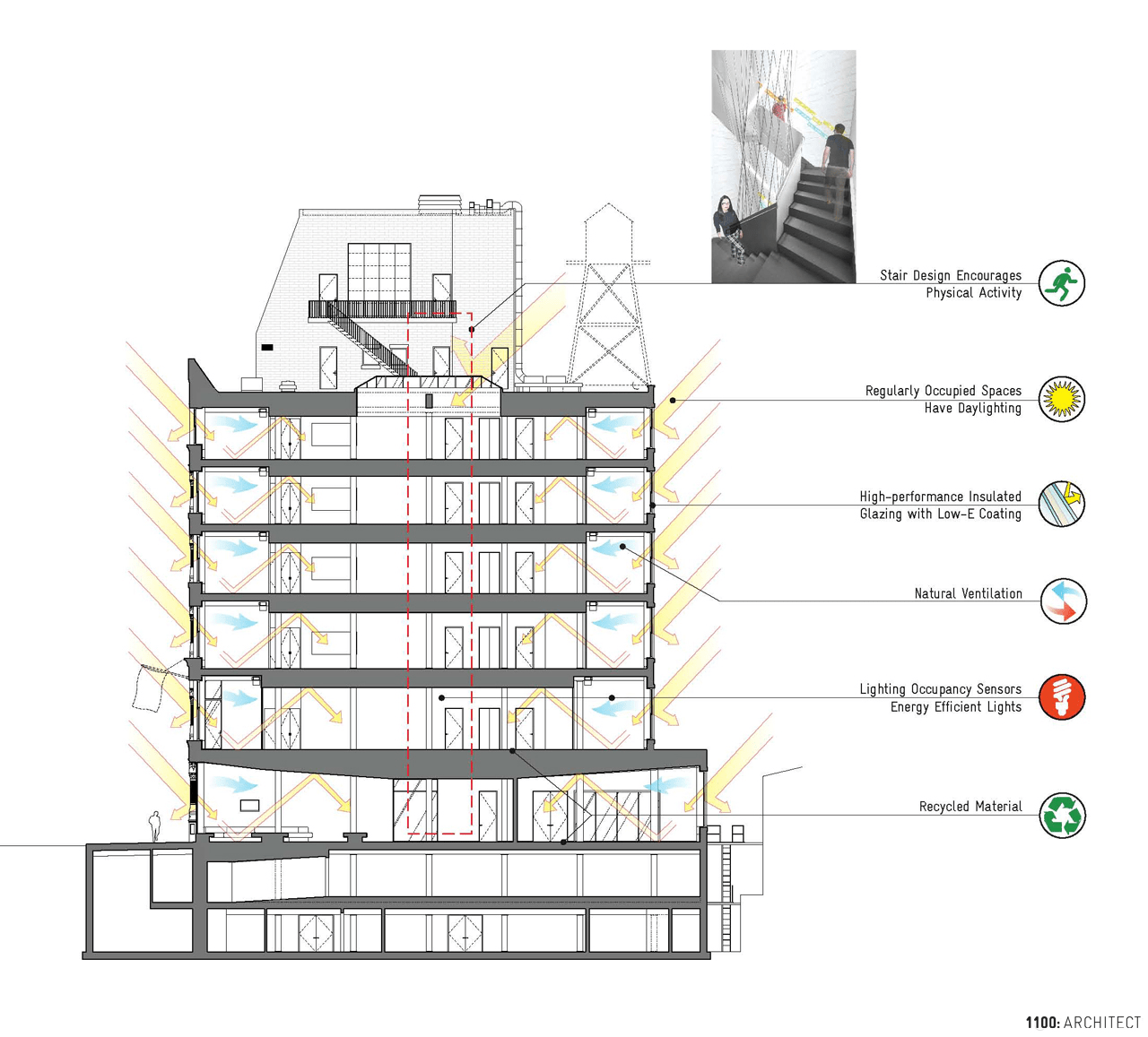 architecture section diagram 2003 harley fatboy wiring gallery of nyu 39s department linguistics 1100