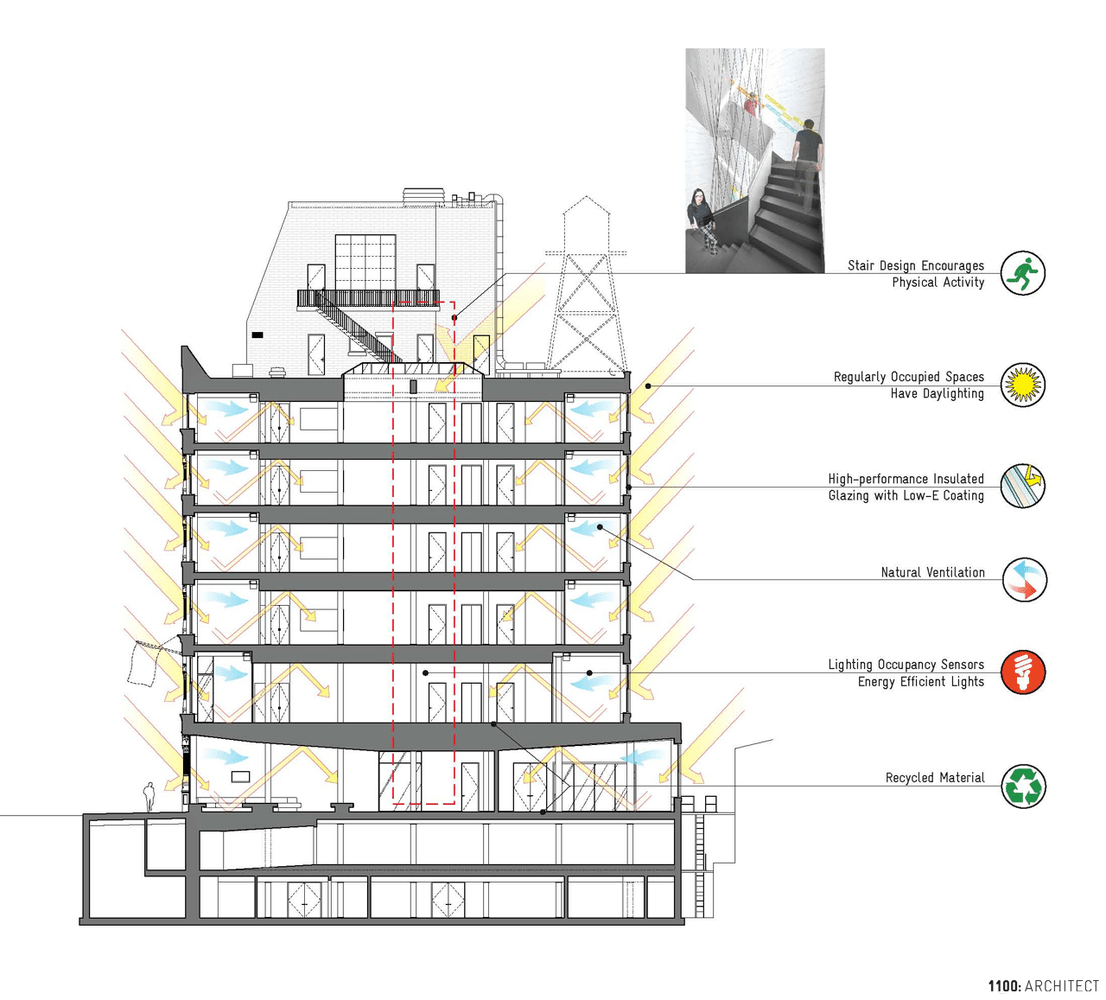 architecture section diagram wiring for household light switch gallery of nyu s department linguistics 1100 architect 12 sustainability